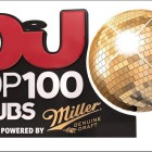 Top100Clubs 2017 : les 100 meilleurs clubs internationaux